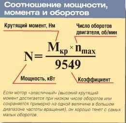 222 15 - Формула определения крутящего момента