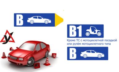 Категория B: как получить и какие машины можно водить