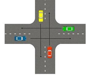 4 авто перекресток равнозначных дорог