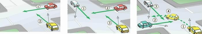 правила проезда перекрестка
