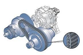 устройство вариатора автомобиля