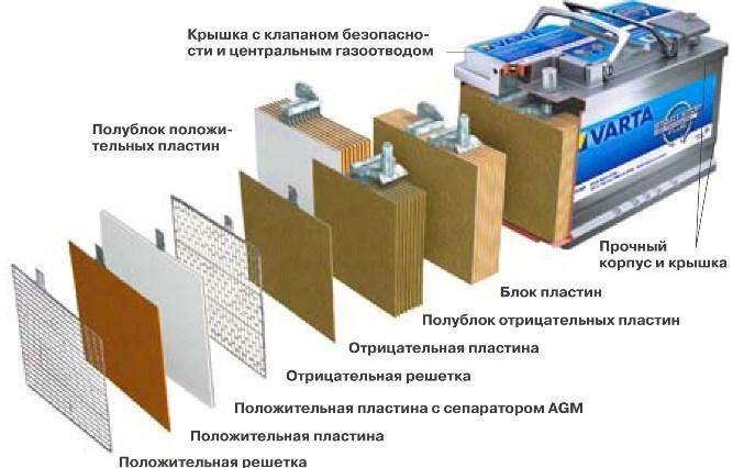 Схема аккумуляторной батареи