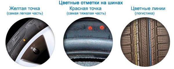 Маркировка автомобильных покрышек