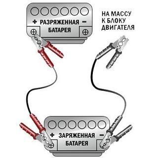 схема прикуривания аккумулятора
