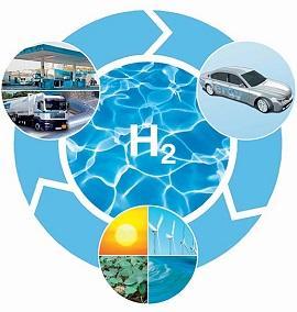 ДВС на водороде