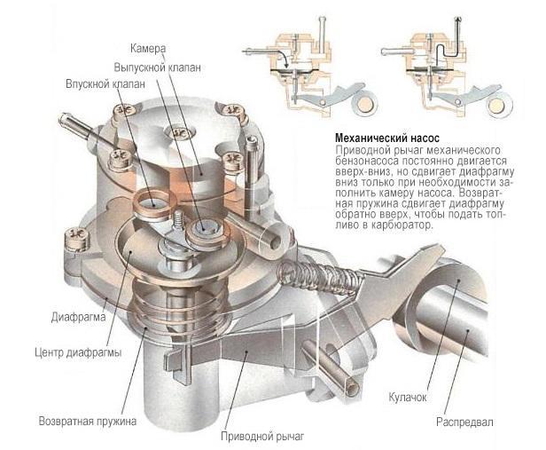 устройство механического ТН