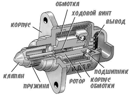конструкция РХХ