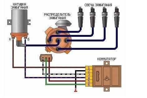 схема системы зажигания авто