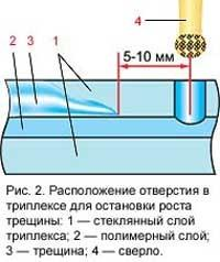 технология ремонта лобового стекла