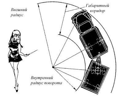 движение задним ходом с прицепом