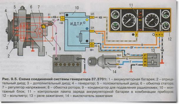 принципиальная схема гнератора автомобиля