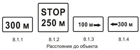 знак 3.1 с табличкой 8.1