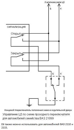ЦЗ схема управления