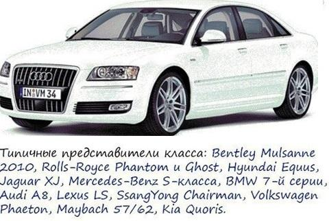 список автомобилей по классам