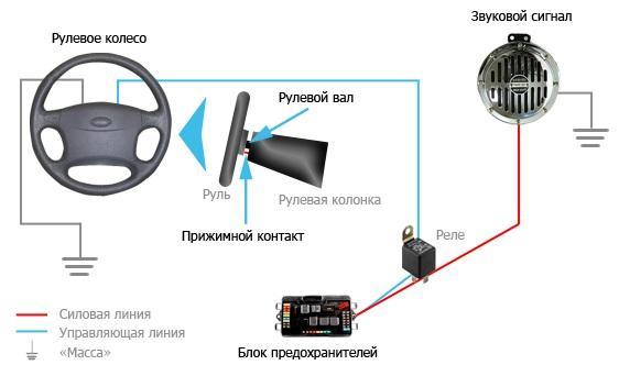 установка сигнала на авто своими руками