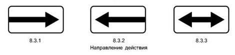 8.3.1, 8.3.2, 8.3.3