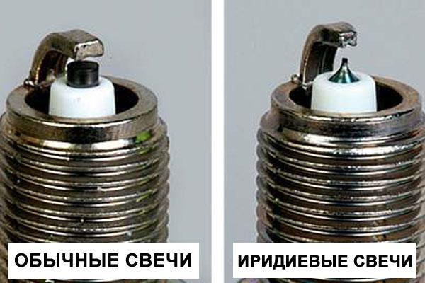 разница иридиевых свечей
