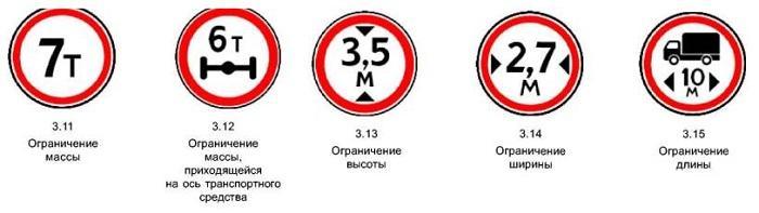 знак движение запрещено штраф