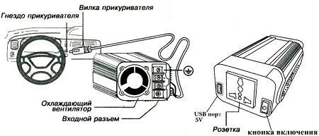 как подключить инвертор автомобильный