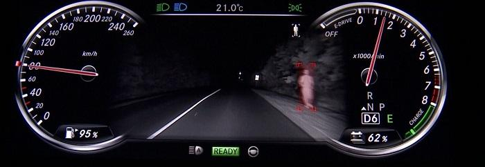 как работает система ночного видения в авто