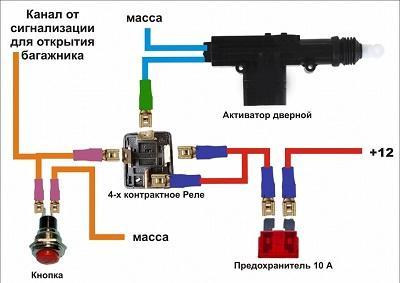 Схема подключения электропривода крышки багажника