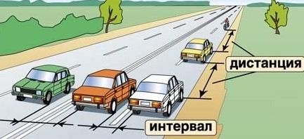 Расстояние между транспортными средствами пдд
