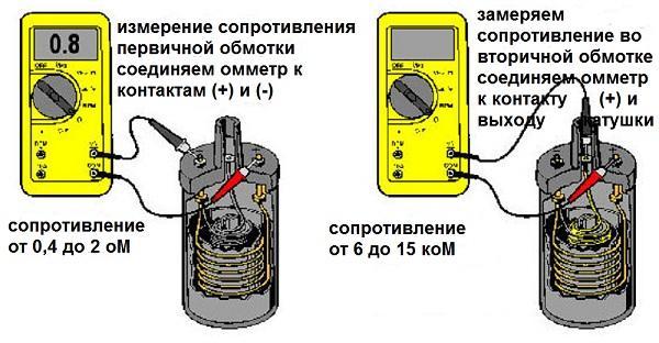 как проверить катушку зажигания
