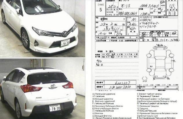 самому купить авто из Японии