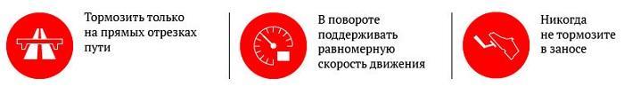 ypravlenie_avtomobilem_v_zanose1-1
