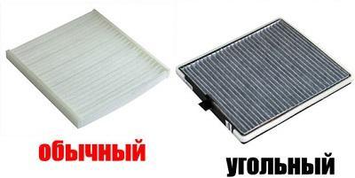 угольный или обычный салонный фильтр