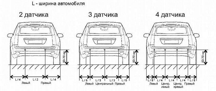 как установить парктроник