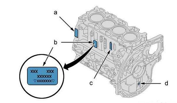 Как узнать модель двигателя