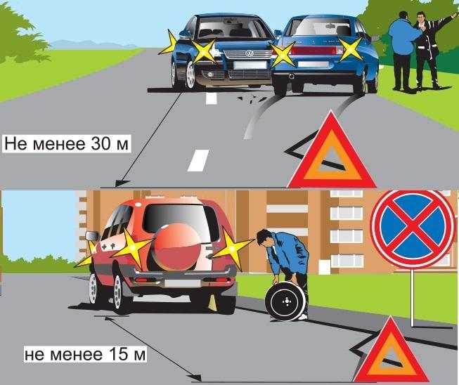 знак аварийной сигнализации