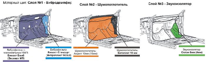 шумоизоляция со стороны двигателя