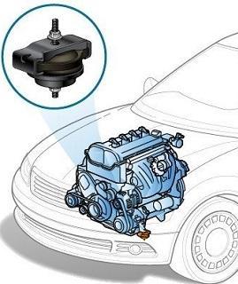 как поменять подушки двигателя