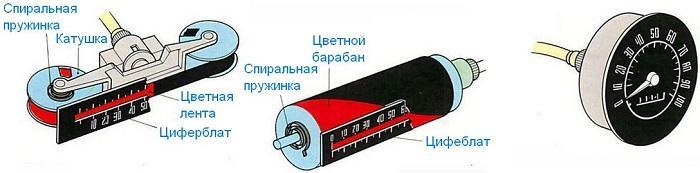 механический привод