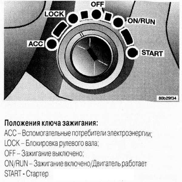 Синхронизация ключей Мерседес, Фольксваген, ВАЗ, Опель и т