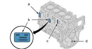 Как узнать модель двигателя?